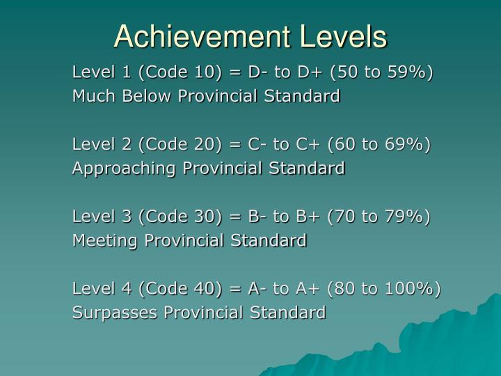 Achievement Levels