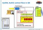 authn authz control flow in gk