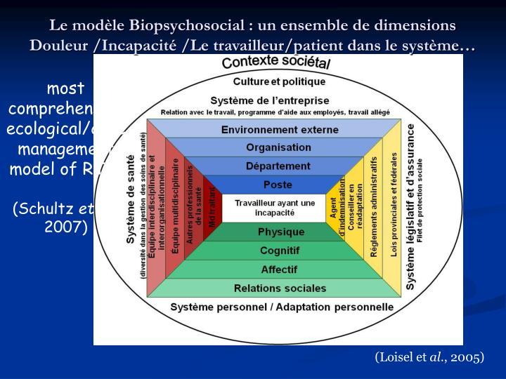 Le modèle Biopsychosocial :