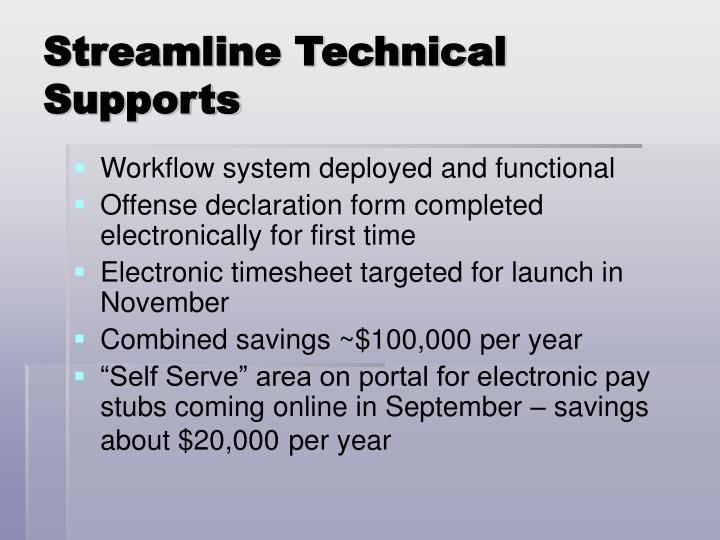 Streamline Technical Supports