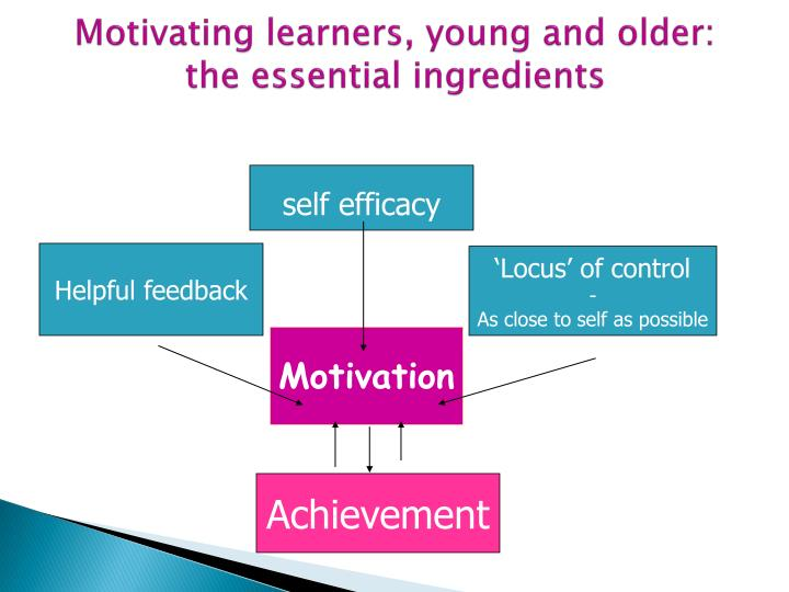 Motivating learners, young and older:
