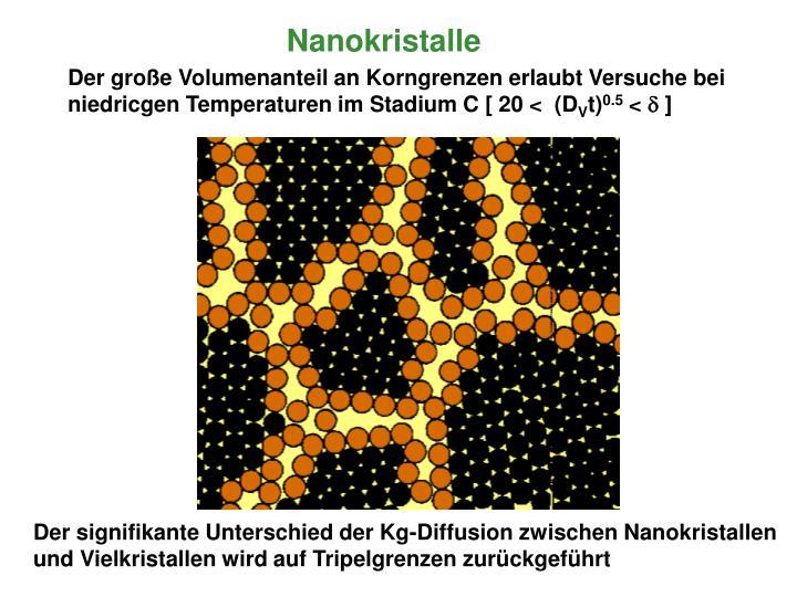 Nanokristalle