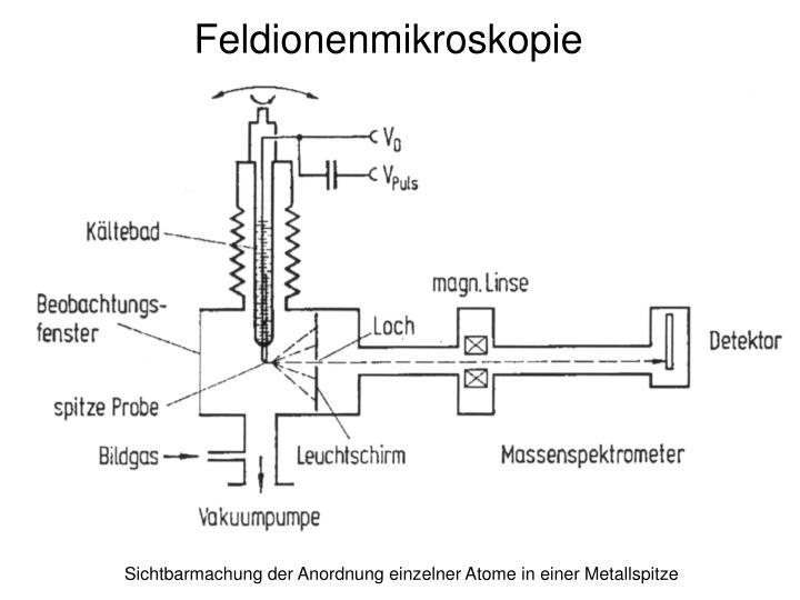 Feldionenmikroskopie