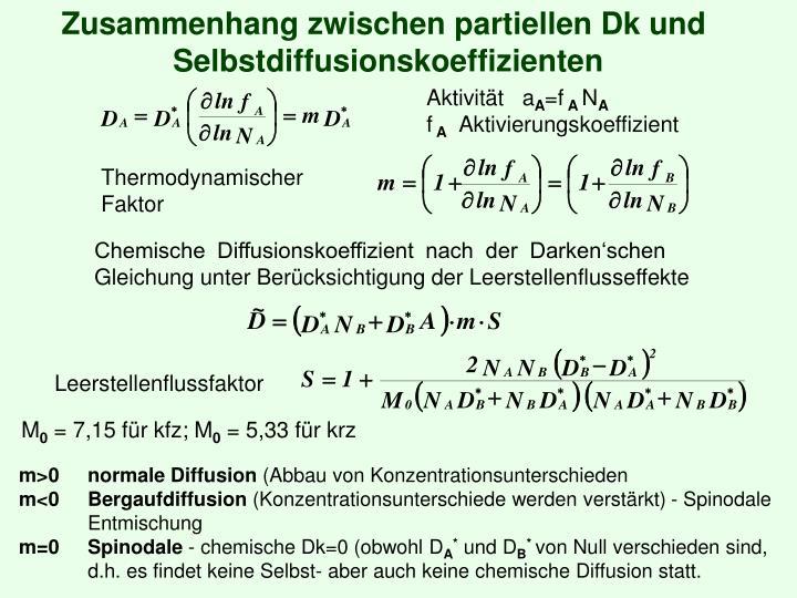 Zusammenhang zwischen partiellen Dk und