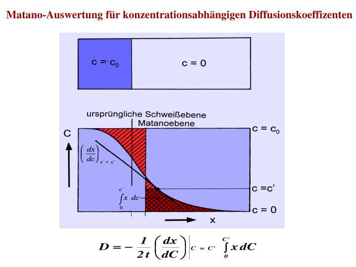 Matano-Auswertung für konzentrationsabhängigen Diffusionskoeffizenten