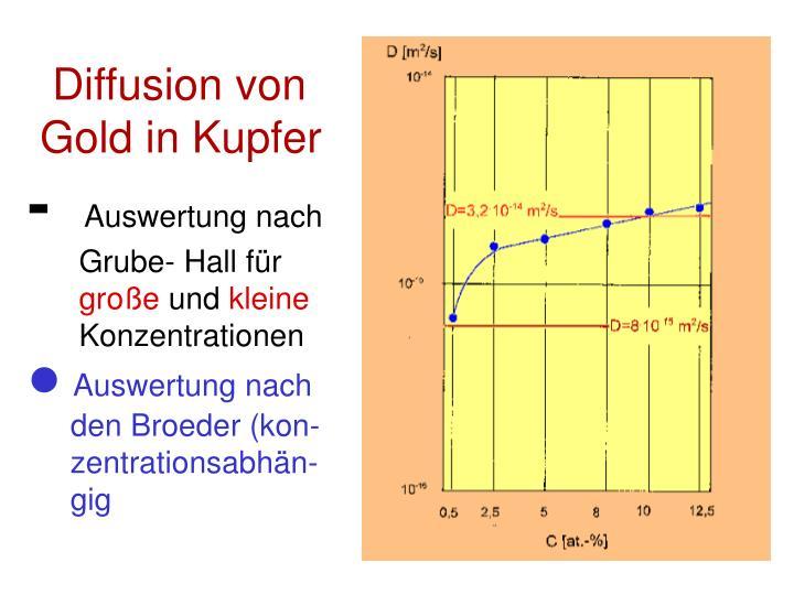 Diffusion von