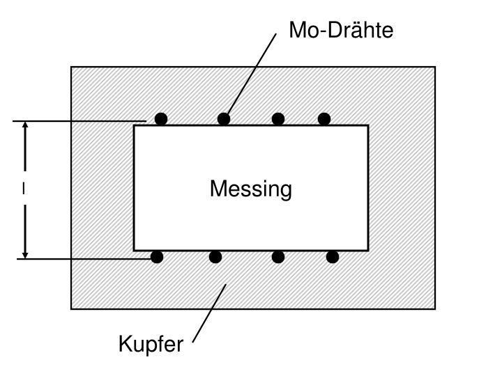 Mo-Drähte