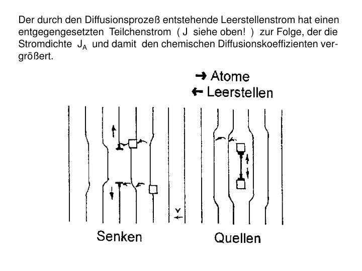 Der durch den Diffusionsprozeß entstehende Leerstellenstrom hat einen entgegengesetzten  Teilchenstrom  ( J  siehe oben!  )  zur Folge, der die Stromdichte  J