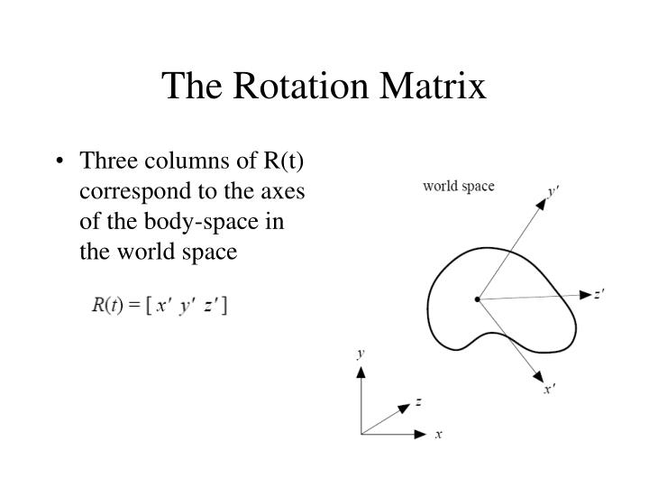 Three columns of R(t) correspond to the axes of the body-space in the world space