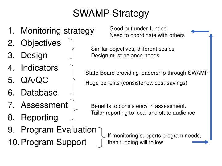 SWAMP Strategy