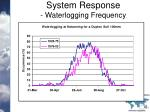 system response waterlogging frequency