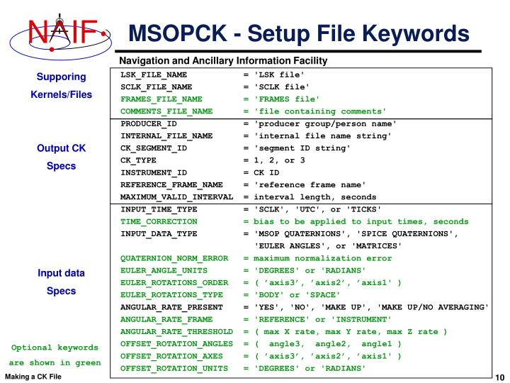 MSOPCK - Setup File Keywords