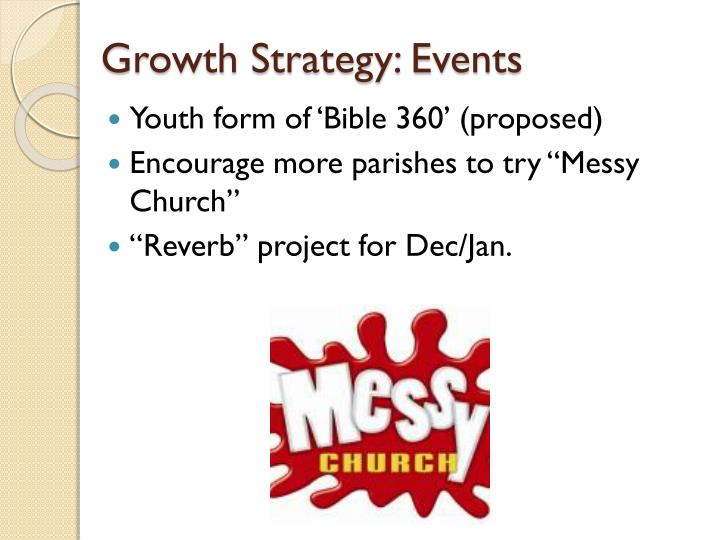 Growth Strategy: Events