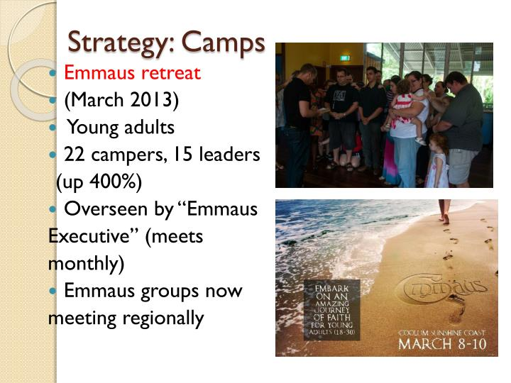 Strategy: Camps