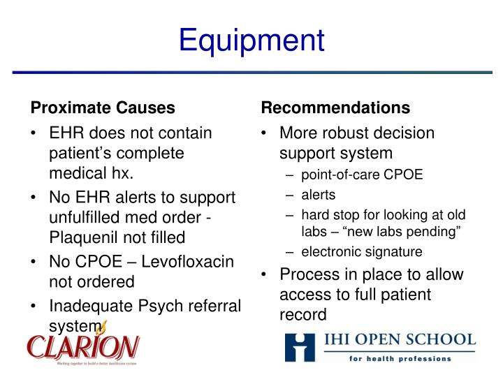 EHR does not contain patient's complete medical hx.