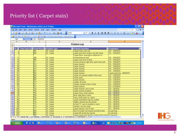 Priority list carpet stain