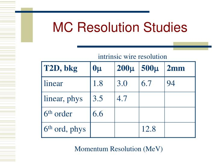 MC Resolution Studies