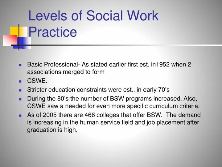 Levels of Social Work Practice