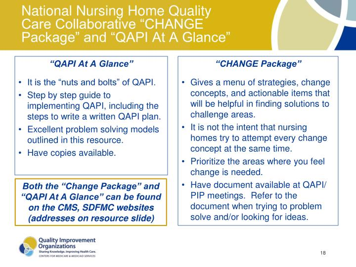 "National Nursing Home Quality Care Collaborative ""CHANGE Package"" and ""QAPI At A Glance"""
