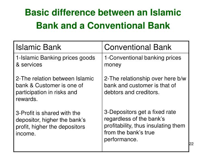 difference between islamic finance and conventional finance So my answer to the difference between islamic finance and conventional finance is that islamic finance is fair islamic finance advocates financial products that provide 'just countervalues' in other words, islamic finance aims to get rid of any unjustified or exploitative financial situation, product or servicenot just in a loan.