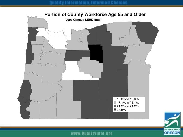 Portion of County Workforce Age 55 and Older