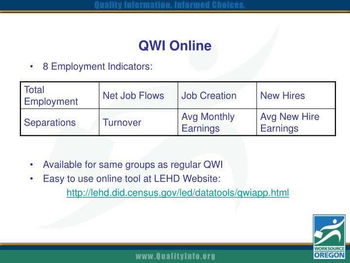 QWI Online