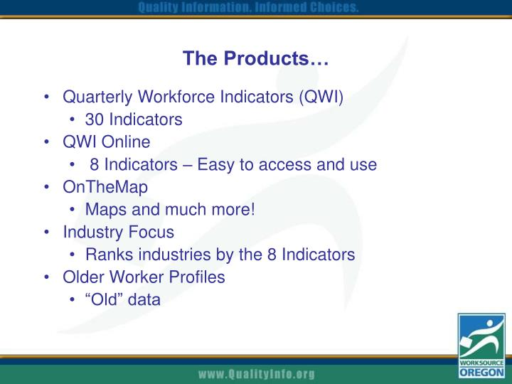 The Products…