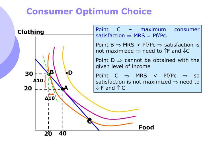 Consumer Optimum Choice