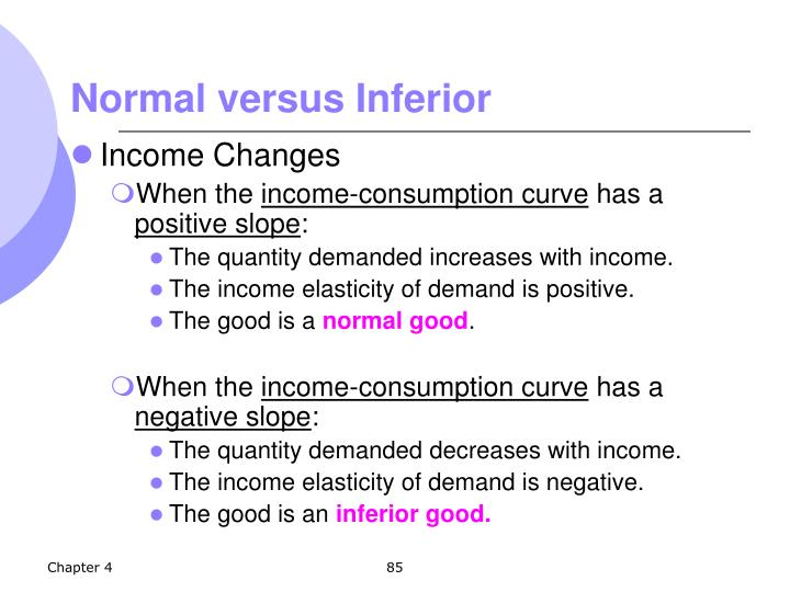 Normal versus Inferior