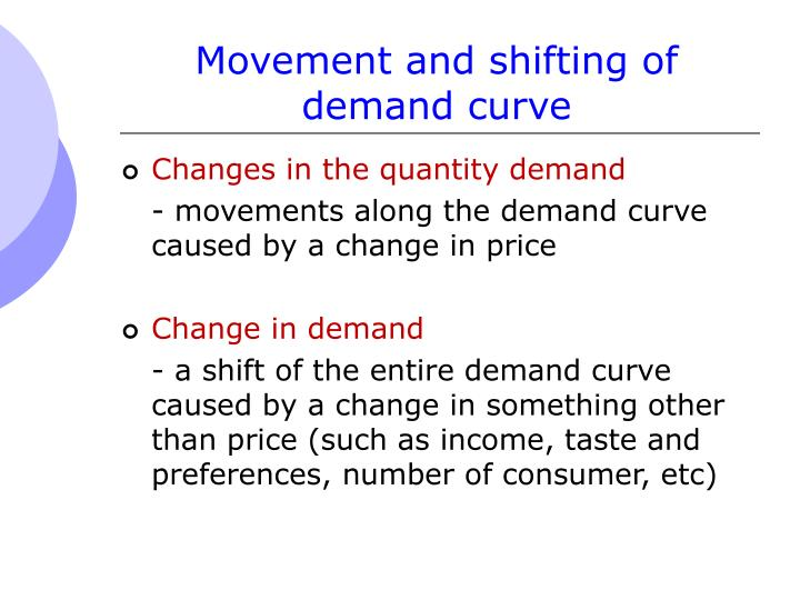 Movement and shifting of demand curve