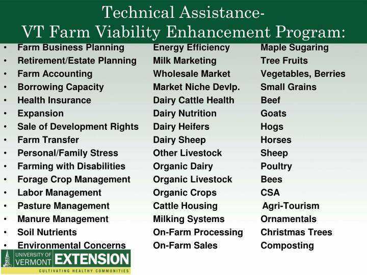 Technical Assistance-