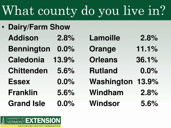 What county do you live in?
