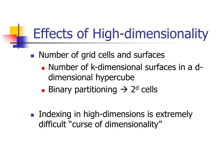 Effects of High-dimensionality