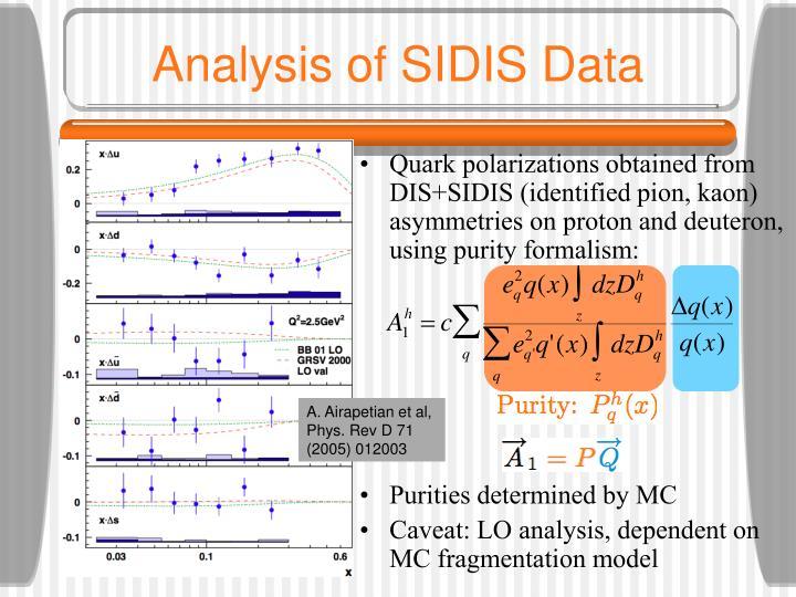 Analysis of SIDIS Data
