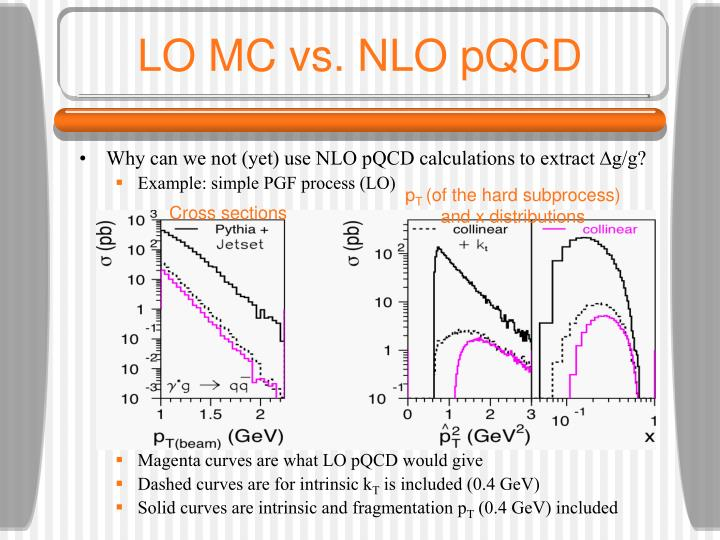 LO MC vs. NLO pQCD