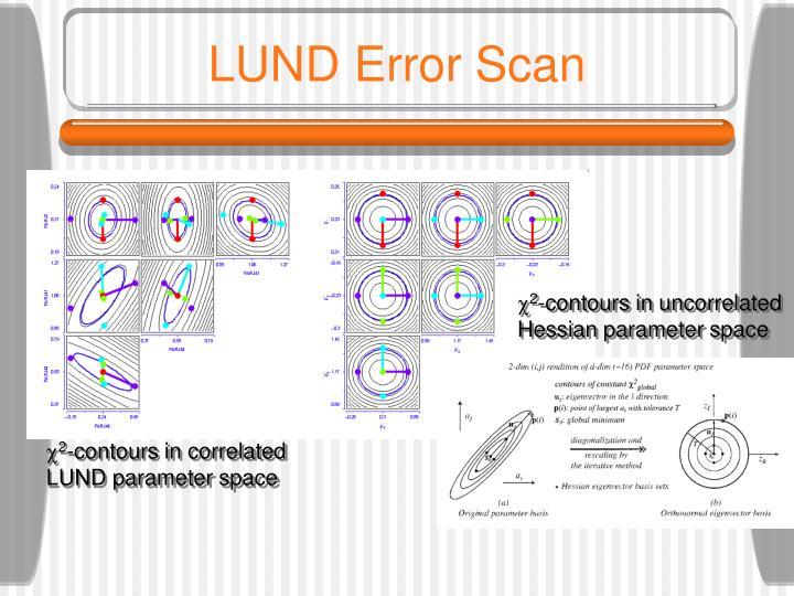 LUND Error Scan