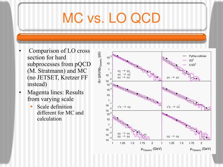 MC vs. LO QCD