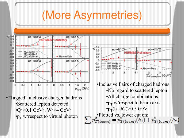 (More Asymmetries)