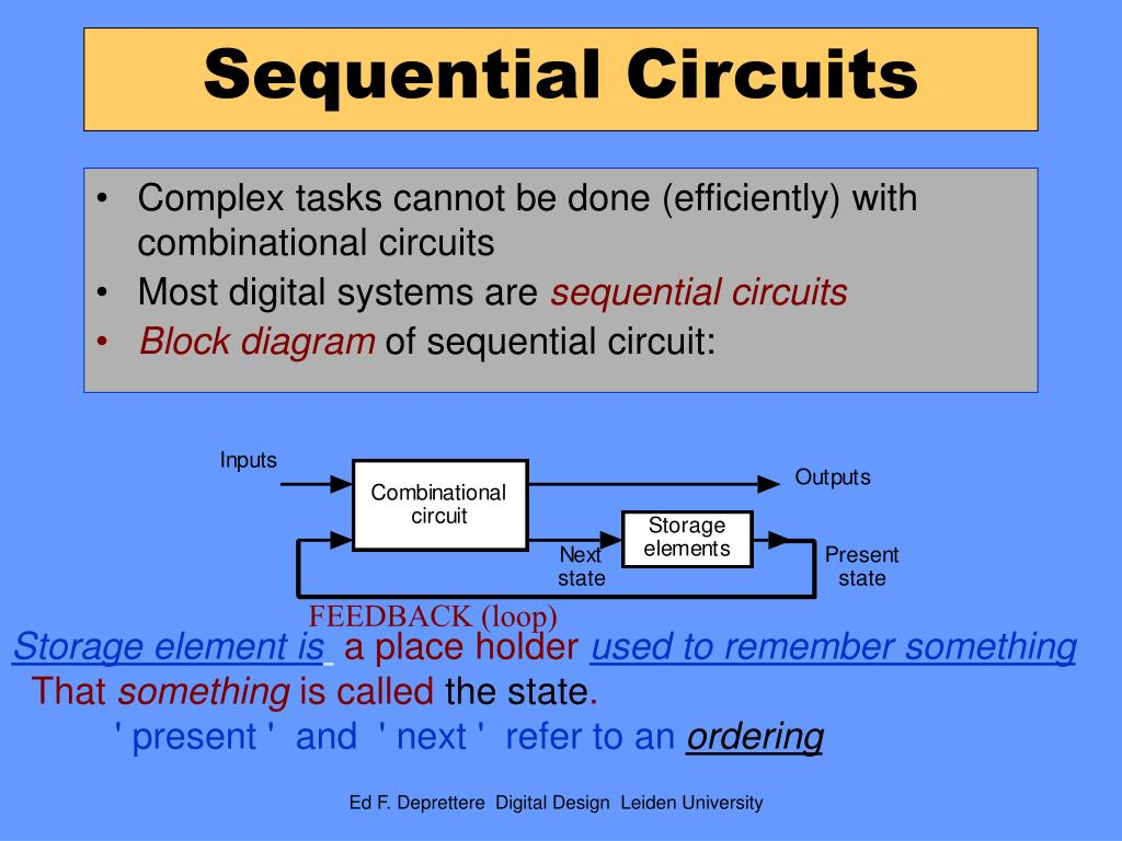 Block Diagram Of Sequential Circuit | Ppt Sequential Circuits Powerpoint Presentation Id 5198673