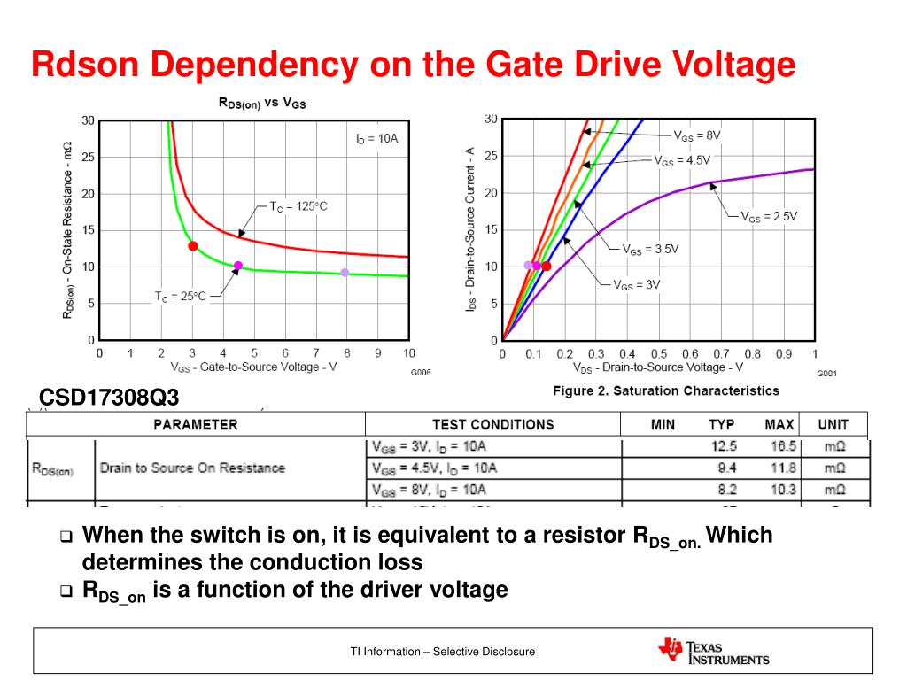 Ppt Optimizing Efficiency Of Switching Mode Chargers