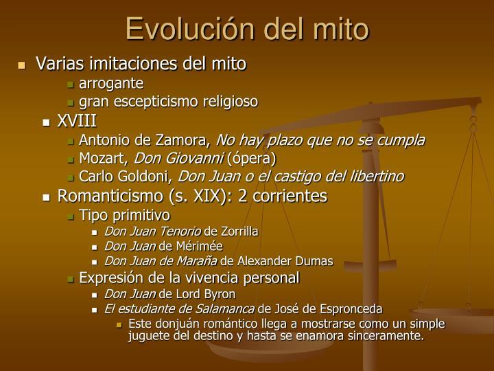 Evolución del mito