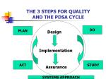 the 3 steps for quality and the pdsa cycle