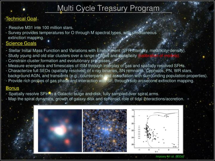 Multi Cycle Treasury Program