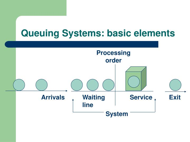 queuing systems basic elements n.