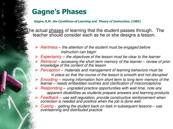 Gagne's Phases
