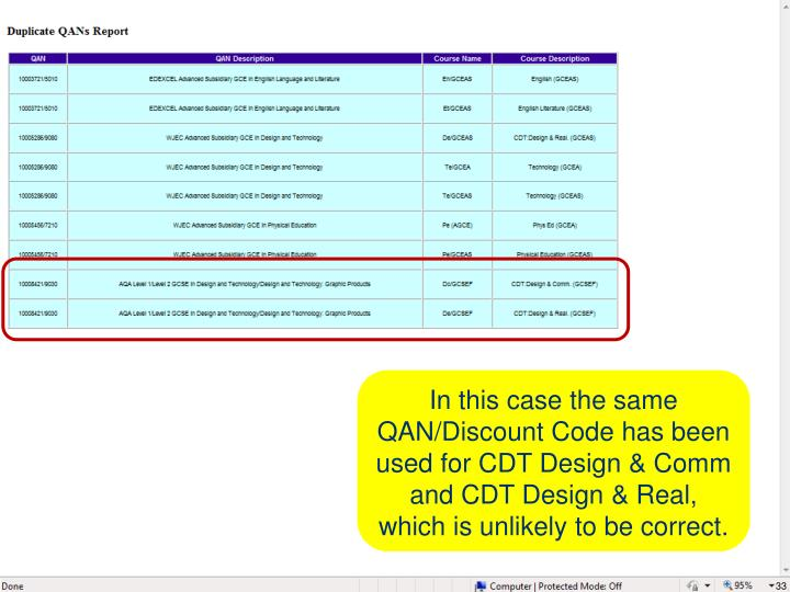 In this case the same QAN/Discount Code has been used for CDT Design & Comm and CDT Design & Real, which is unlikely to be correct.