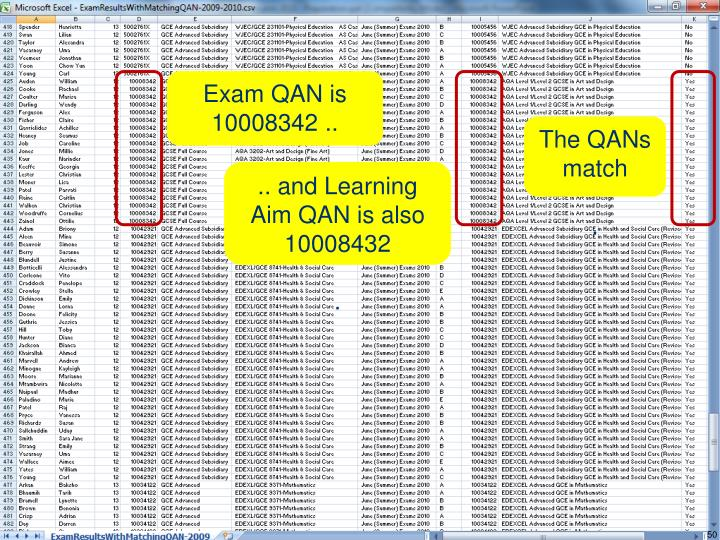 Exam QAN is 10008342 ..