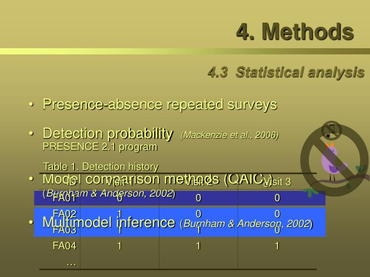 4. Methods
