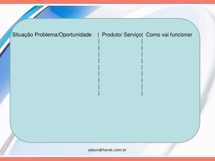 Situação Problema/Oportunidade    |  Produto/ Serviço|  Como vai funcionar