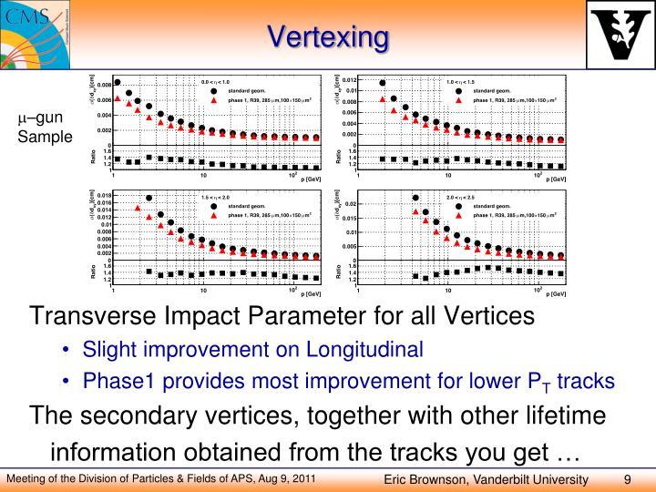 Vertexing